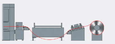 coil feed diagram